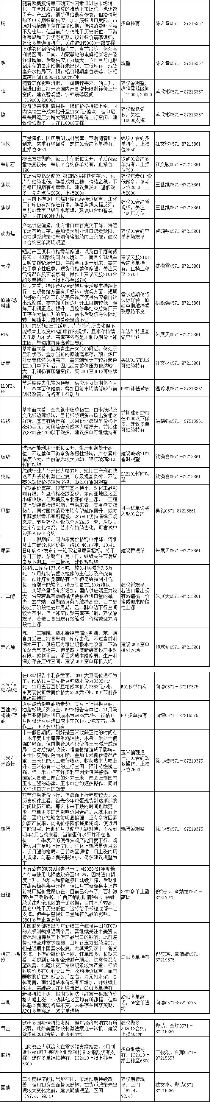 QQ图片20201012150343.png